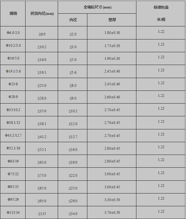 带胶中壁热缩管规格表