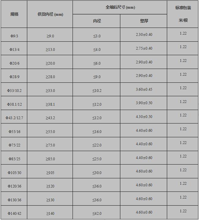 带胶厚壁热缩管规格表
