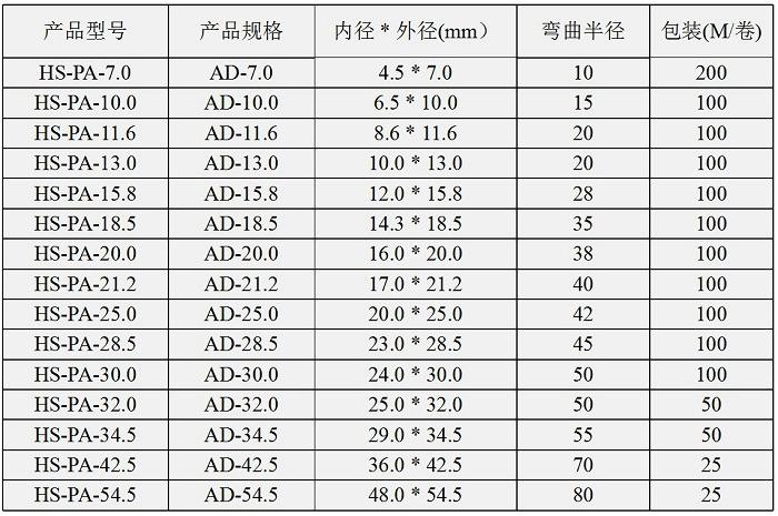 尼龙波纹管规格