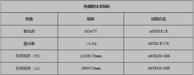 热熔胶技术指标