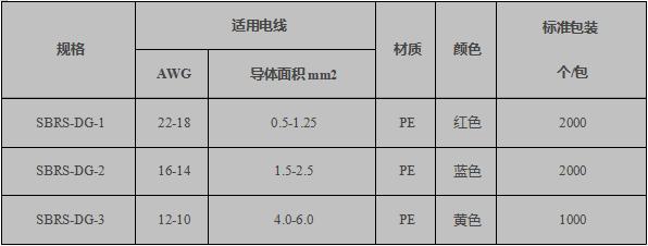 热缩公母端子规格表