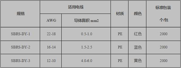 热缩Y型端子规格表