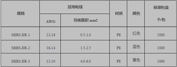热缩R型端子规格表