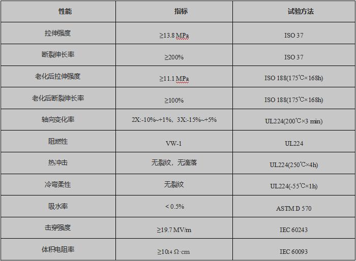 高温耐油标识管产品参数