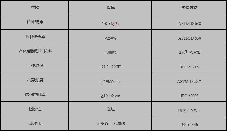 氟橡胶热缩管性能参数