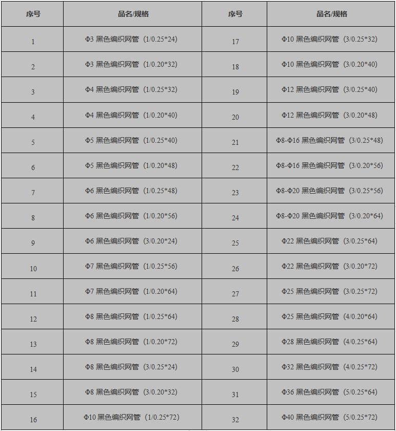 PET伸缩编织网管规格表