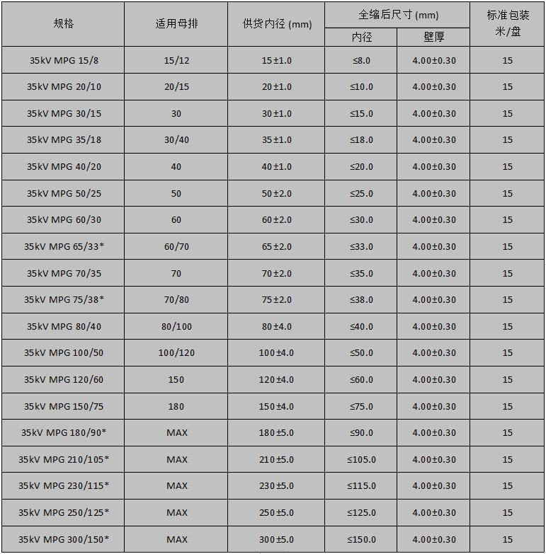 35KV母排管规格表