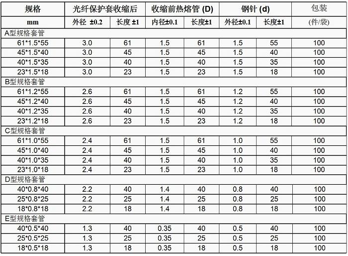 光纤热缩管规格型号