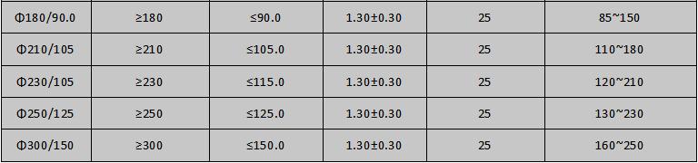 无卤环保热缩管规格表