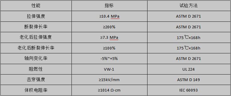 军标阻燃热缩管性能指标